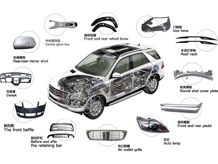 汽车专用料案例