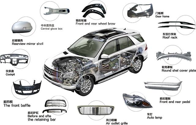 汽车行业成为高端万博网页版地址万博体育app官方下载主力市场